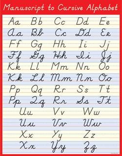 Cursive to manuscript alphabet
