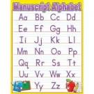 Manuscript alphabet