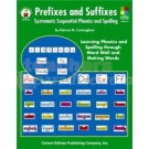 Preffixes and suffixes