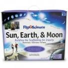 El sol, la tierra y la luna